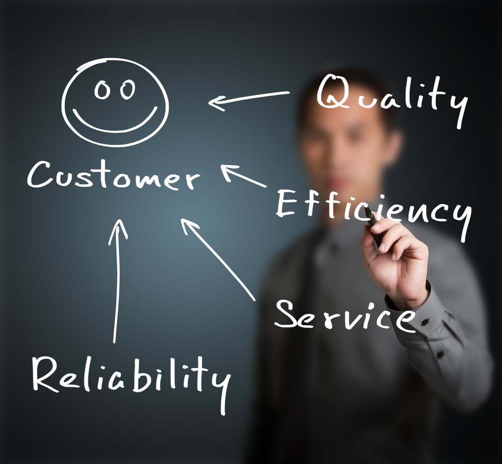 A man has written the words reliability, service, efficiency and quality and drawn arrows which point at the word customer accompanied with a smiley face.